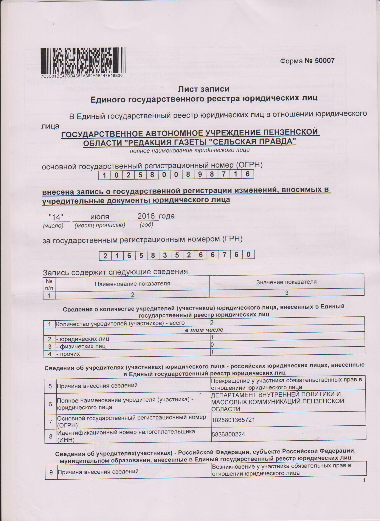 сведения об инн учредителей сбербанк аст